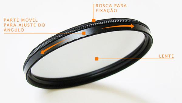filtro polarizador circular